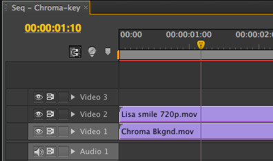 Timeline: background clip on V1 and the foreground (green-screen) clip on V2