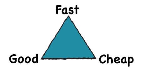 01-Good-Fast-Cheap