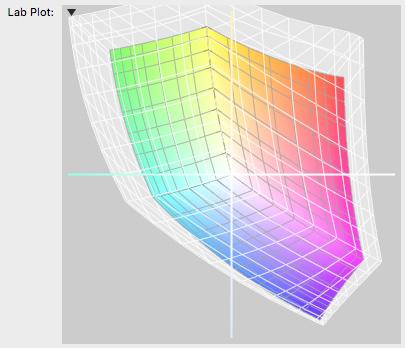 Configure the New MacBook Pro to P3 Color Space | Larry Jordan