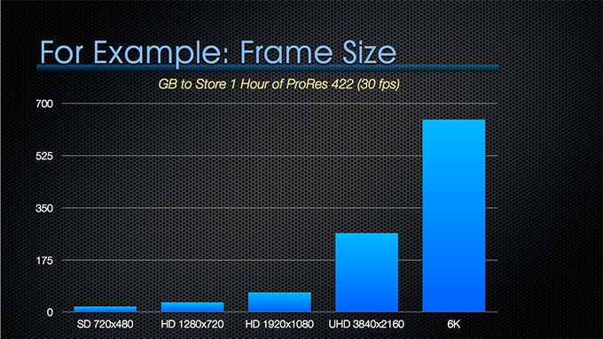 Working with 4K Media (and Greater) | Larry Jordan